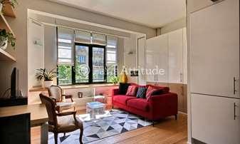 Aluguel Apartamento 1 quarto 38m² avenue Niel, 17 Paris